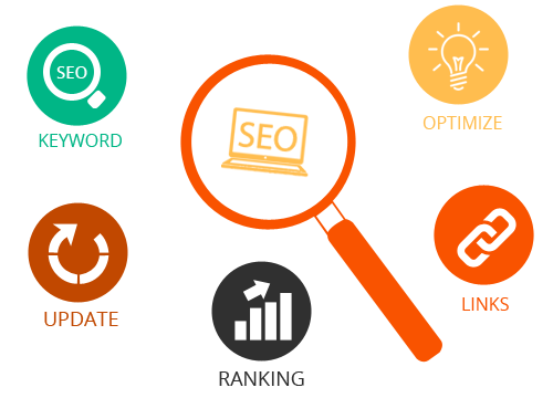 SEO Services and Blog Writing - Better'fly Lebanon