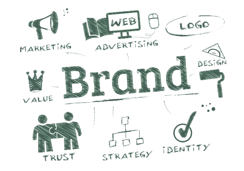 brand identity social media digital marketing